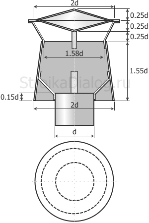 Дефлектор для дымохода своими руками 11